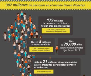 personasdiabetes